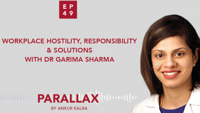 EP 49: Workplace Hostility, Responsibility & Solutions with Dr Garima Sharma
