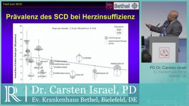 DGK 2019: Early Risk for SCD During ICD Waiting Periods After MI