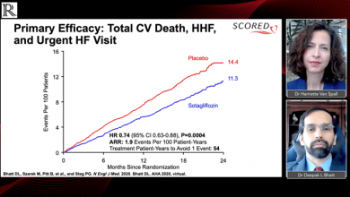 AHA 2020 Discussion: The SCORED Study