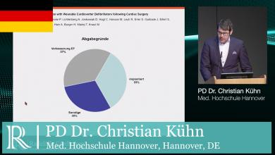 DGTHG 2020: WCD Post Heart Surgery – German Multi-Centre Data From 1000+ Patients Post-Surgery