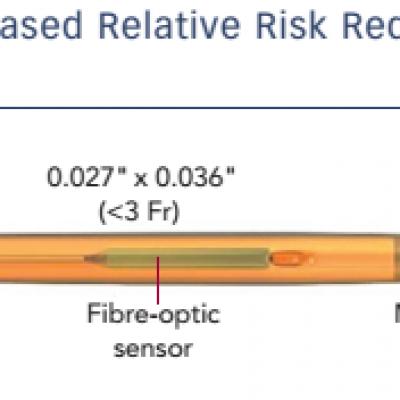 Catheter-based Relative Risk Reduction: The Navvus Microcatheter