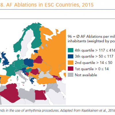 AF Ablations in ESC Countries, 2015