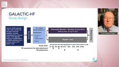 ESC 2020: Improving Heart Failure Outcomes