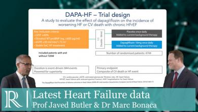 AHA 2019: Update on the latest Heart Failure data
