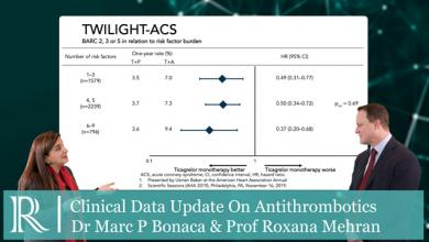 AHA 2019: Clinical Data Update on Antithrombotics