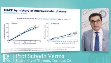 ACC 2019: Impact of Microvascular Disease on Cardiorenal Outcomes in Type 2 Diabetes - Prof Subodh Verma