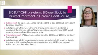 HFA 2020: Analysis from BIOSTAT-CHF