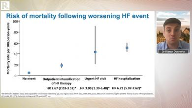 HFA 2020: Prospective analysis of DAPA-HF
