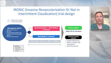 Five-year Results From the IRONIC Trial